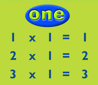 One Times Table And Random Test