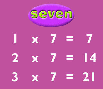 Seven Times Table And Random Test