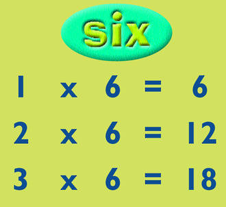 Six Times Table And Random Test