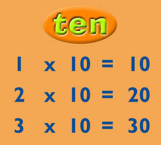 Ten Times Table And Random Test