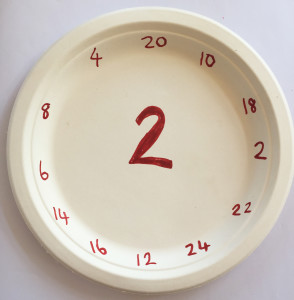 Skip counting plates step 2