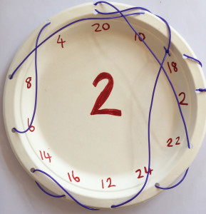 Skip counting plates step 6