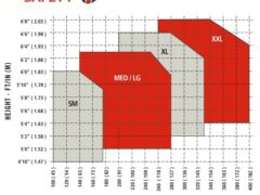 Protecta Harness Size Chart