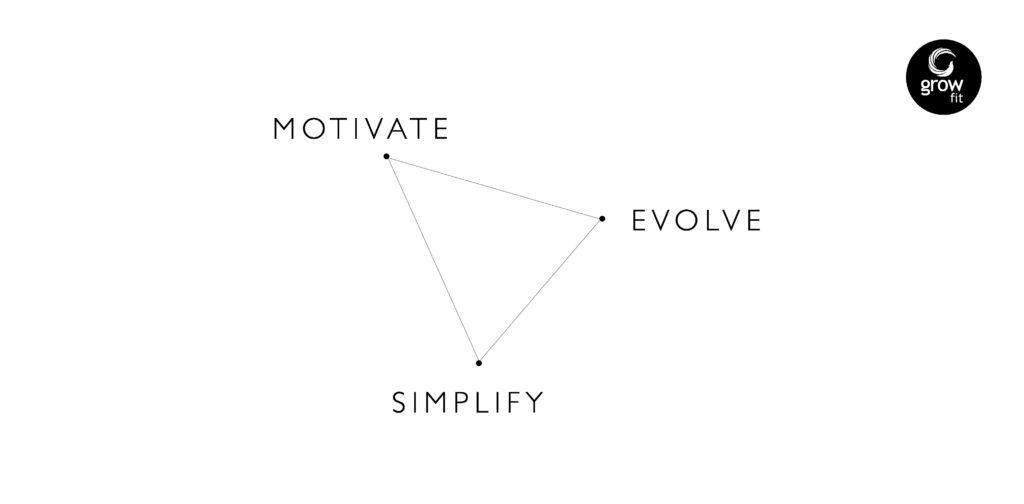 simplify000
