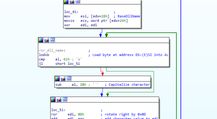 Statically Reverse Engineering Shellcode Techniques: Stage 2