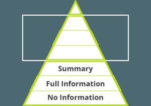 Execution Pyramid - Base Layer