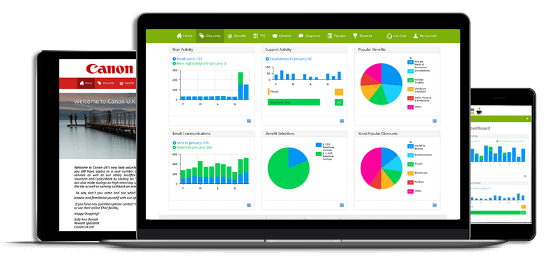 employee benefits provider you at work dashboard image