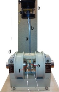 Vibrating sample magnetometry: analysis and construction