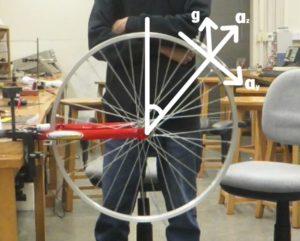 Bicycle_gyroscope