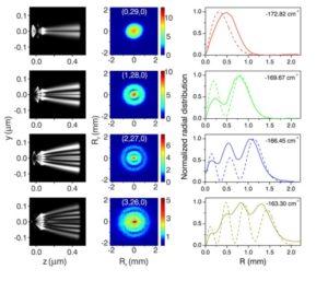 pw-2013-05-23-hydrogen-wavefunction1-635x561