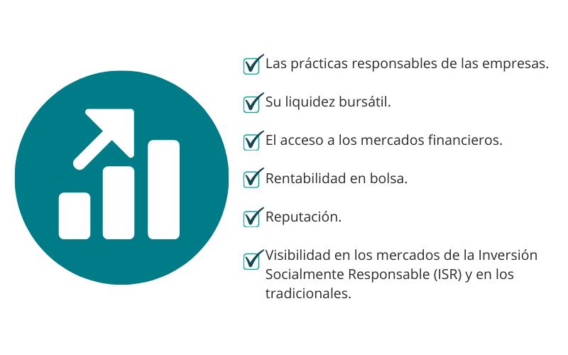 Ventajas de pertenecer a los índices de sostenibilidad