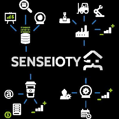 senseioty-icon-round