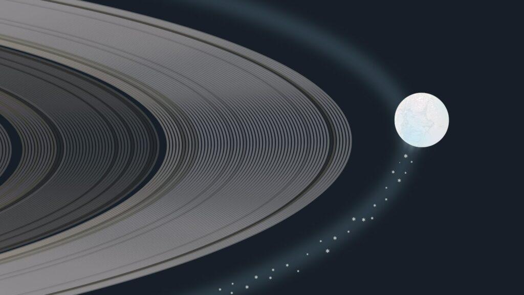 Enceladus a potentially habitable world