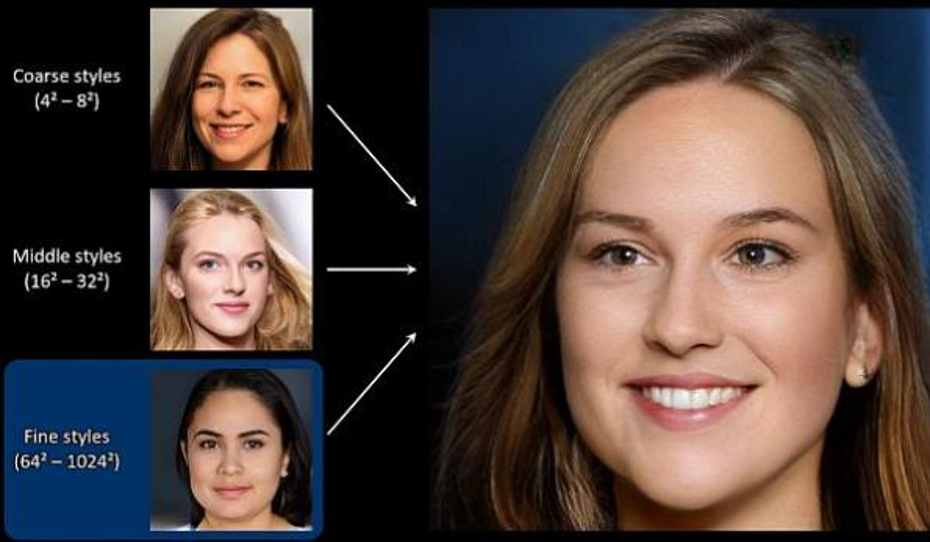 GAN generates realistic human faces. Source:smart2Zero