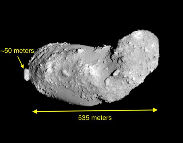 Asteroids; size comparison