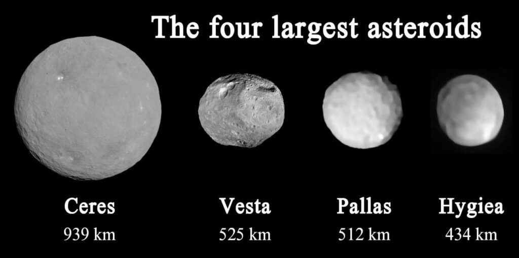 Four largest asteroids