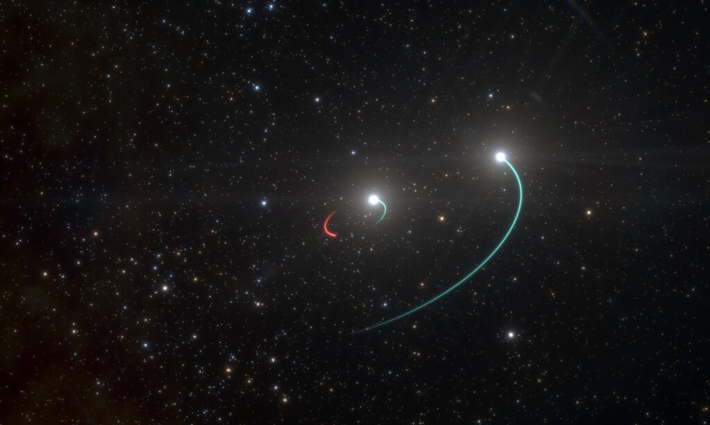 Artist's impression shows the orbits of the objects in the HR 6819 triple system. This system is made up of an inner binary with one star (orbit in blue) and a newly discovered black hole (orbit in red), as well as a third star, in a wider orbit (also in blue). Credit: ESO/L. Calcada.