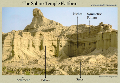 The Baluchistan Sphinx platform shows signs of pillars, niches, symmetric patterns and steps