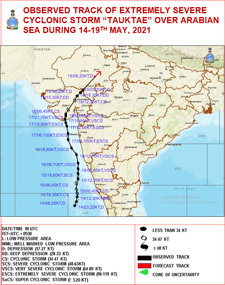 Observed track of ESCS 'Tauktae' over Arabian Sea during 14-19 May 2021. Source: Indian Meteorological Department