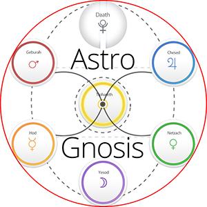 Astro Gnosis