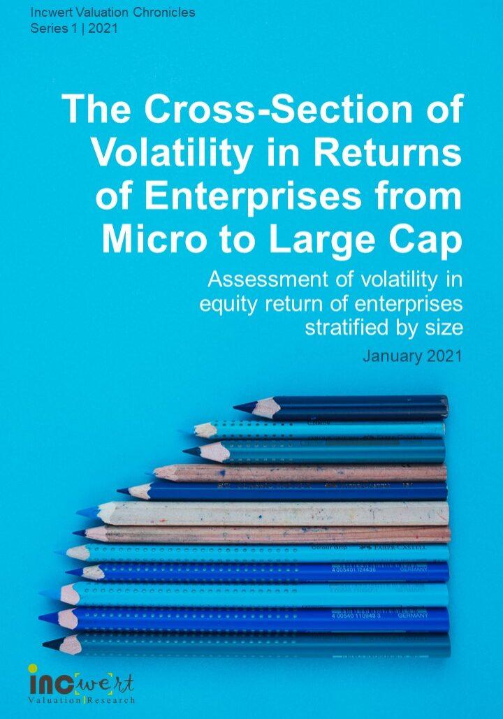 Volatility Study 20210101