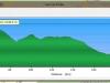 GPS elevation