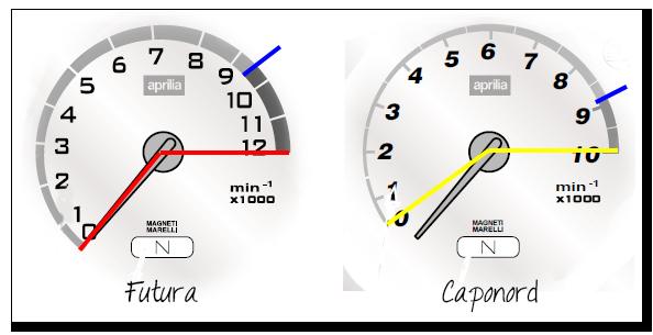 Aprilia Caponord ETV1000 Rally-Raid dashboard / instrument panel AP8119731 AP8119732 AP8119733 AP8124586 AP8127280 AP8127425 AP8127426 AP8127427