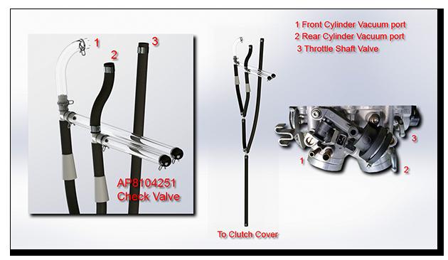 Aprilia Caponord ETV1000 Rally-Raid slipper clutch pneumatic vacuum lines and check valves