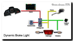 Aprilia Caponord ETV1000 Rally Raid Dynamic Brake Light System