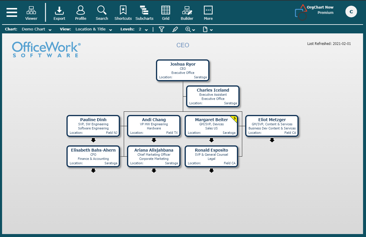 This is OrgChart Now 5.2
