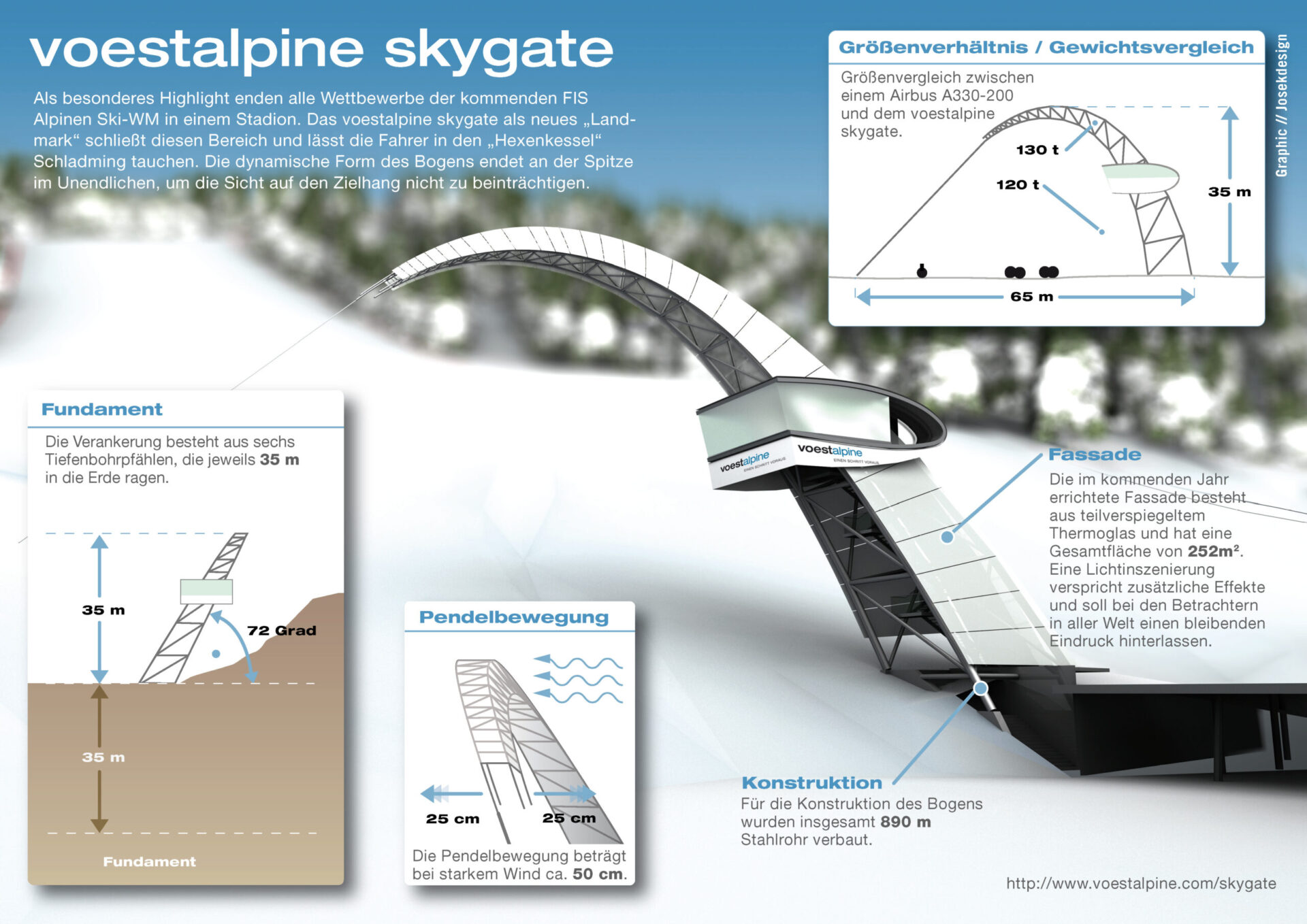 voestalpine_skygate_A4