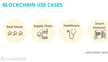 Blockchain technology use cases
