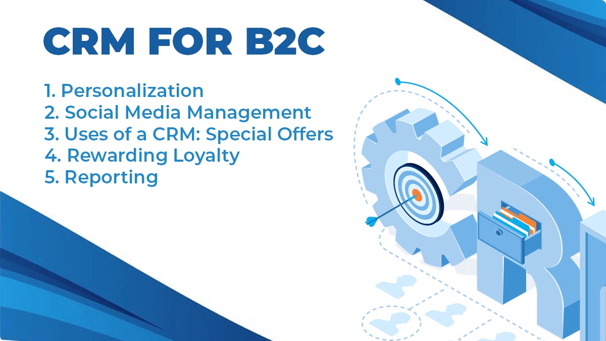 CRM for B2C in eCommerce