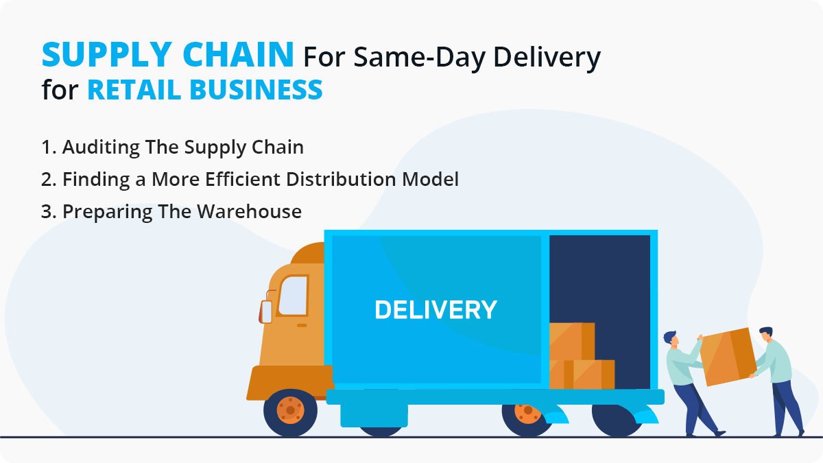 How To Ready A Supply Chain For Same-Day Delivery for Retail Business?