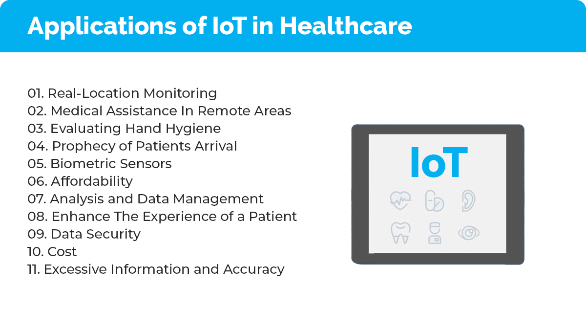 IoT in Healthcare- Applications, Benefits and Challenges