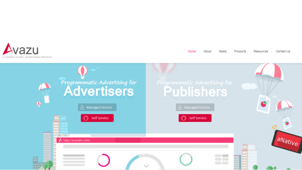 Avazu- Best Mobile Ad Networks