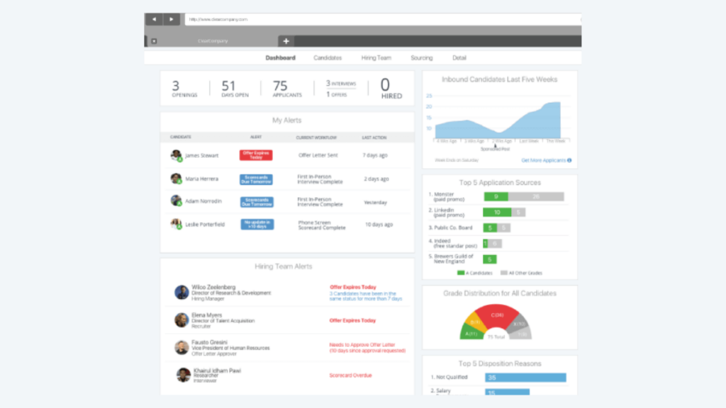 ClearCompany- 15 Job Management Softwares You Should Rely On In 2020