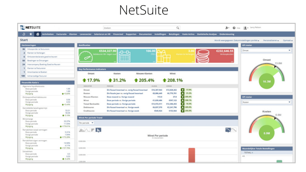 NetSuite- 10 Best Pharmacy Software For Improved Medical Practices