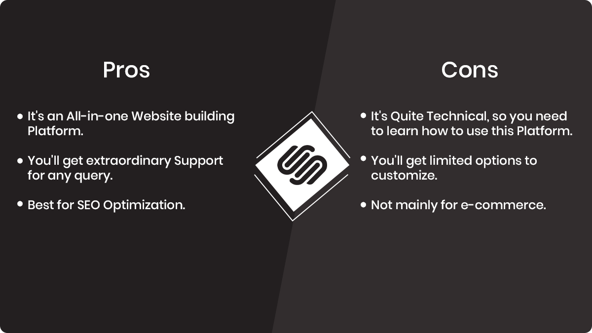 Squarespace- 10 Things To Consider When Selecting Platform For Your Website