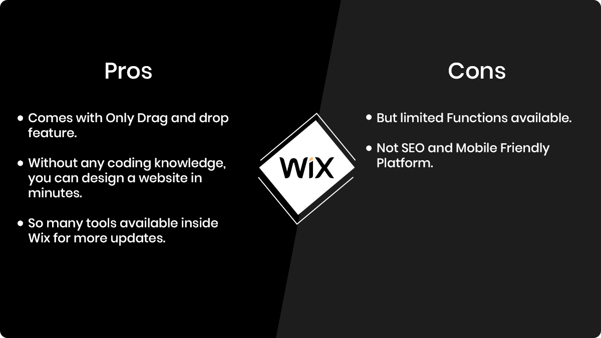 Wix- 10 Things To Consider When Selecting Platform For Your Website
