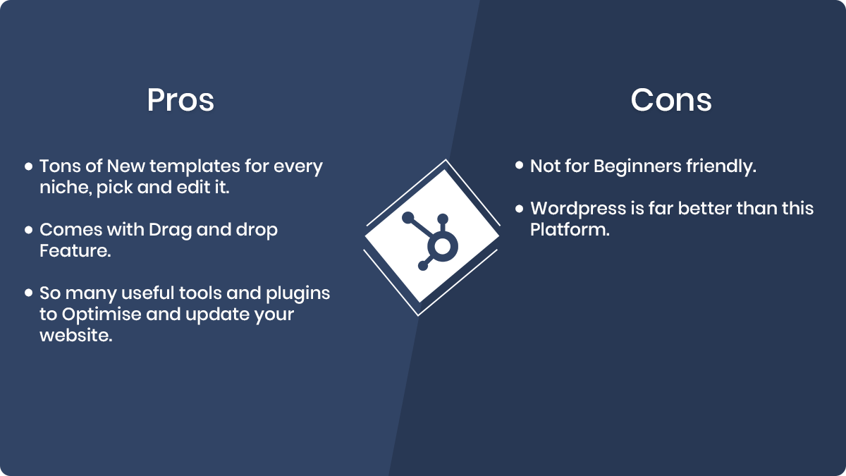 Hubspot- 10 Things To Consider When Selecting Platform For Your Website
