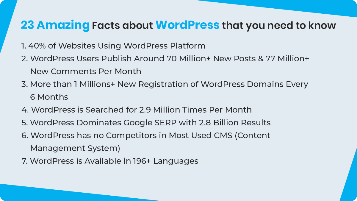 23 Facts And Statistics About How Big is WordPress Market?