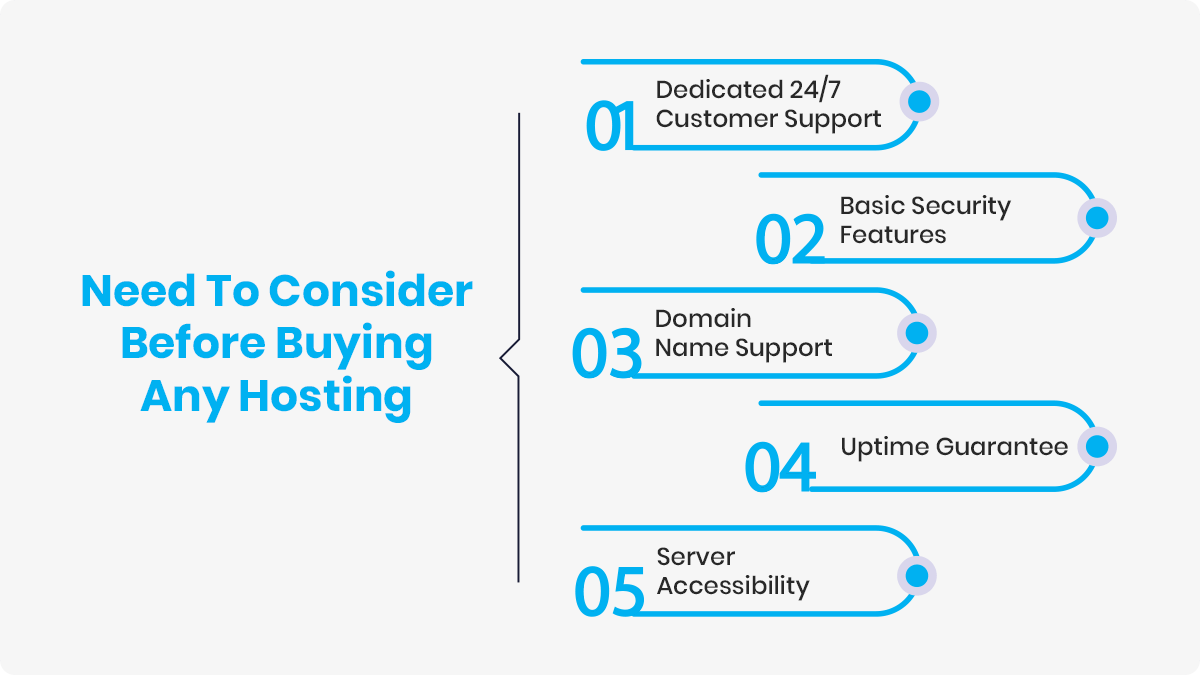 Need To Consider Before Buying Any Hosting-WordPress Hosting Vs Web Hosting: What's The Difference?