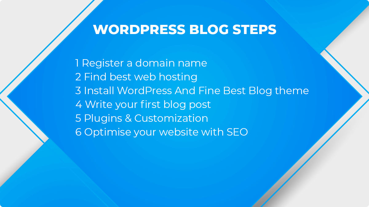 Step By Step Guide: How To Start A Blog In WordPress 2021