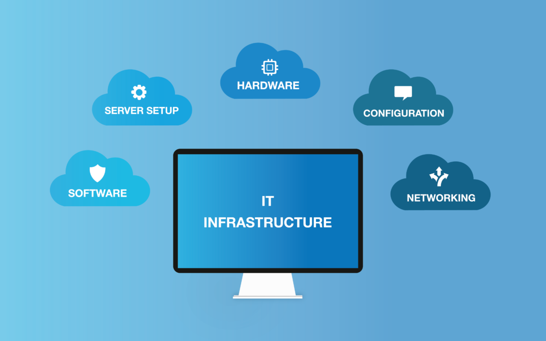 IT Benchmarking Service from Nutbourne