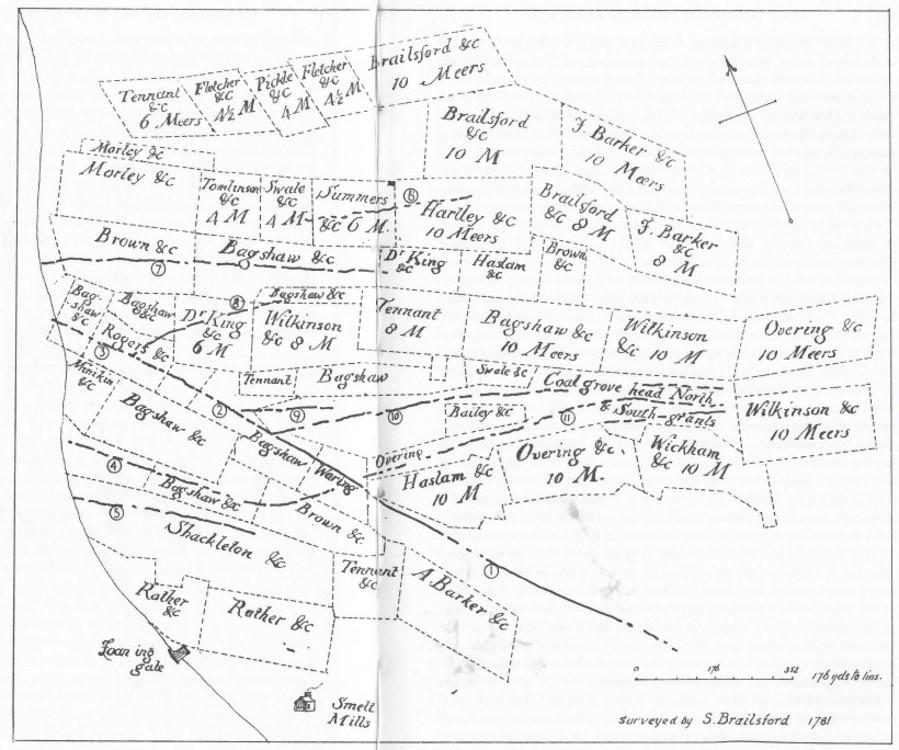 Plot of Meers 1781