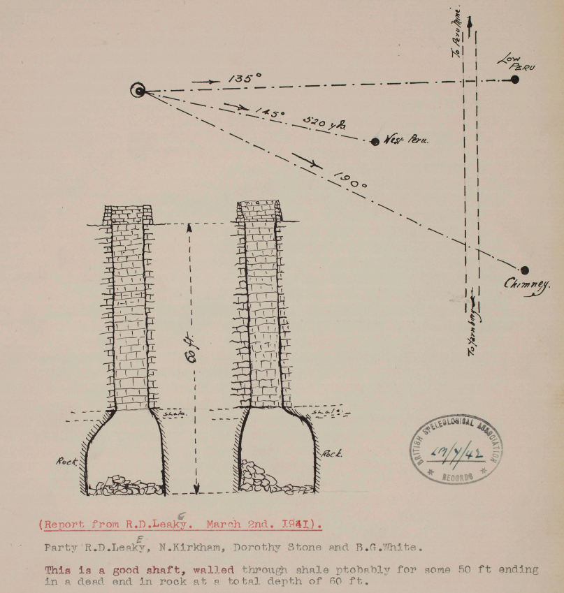 Old Survey of Richards Shaft