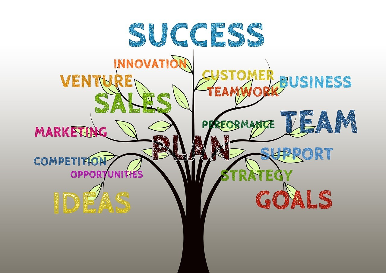 How to Succeed in Business