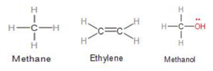 Localized Chemical Bond