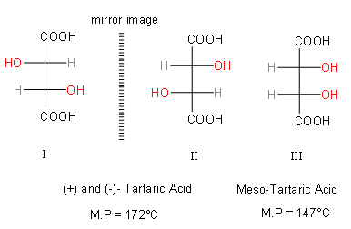 Physical Properties of Diastereomers